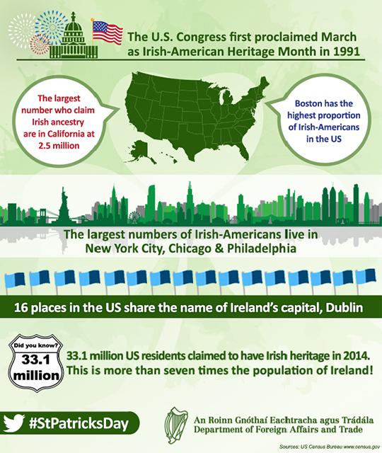 Irish-Americans.png